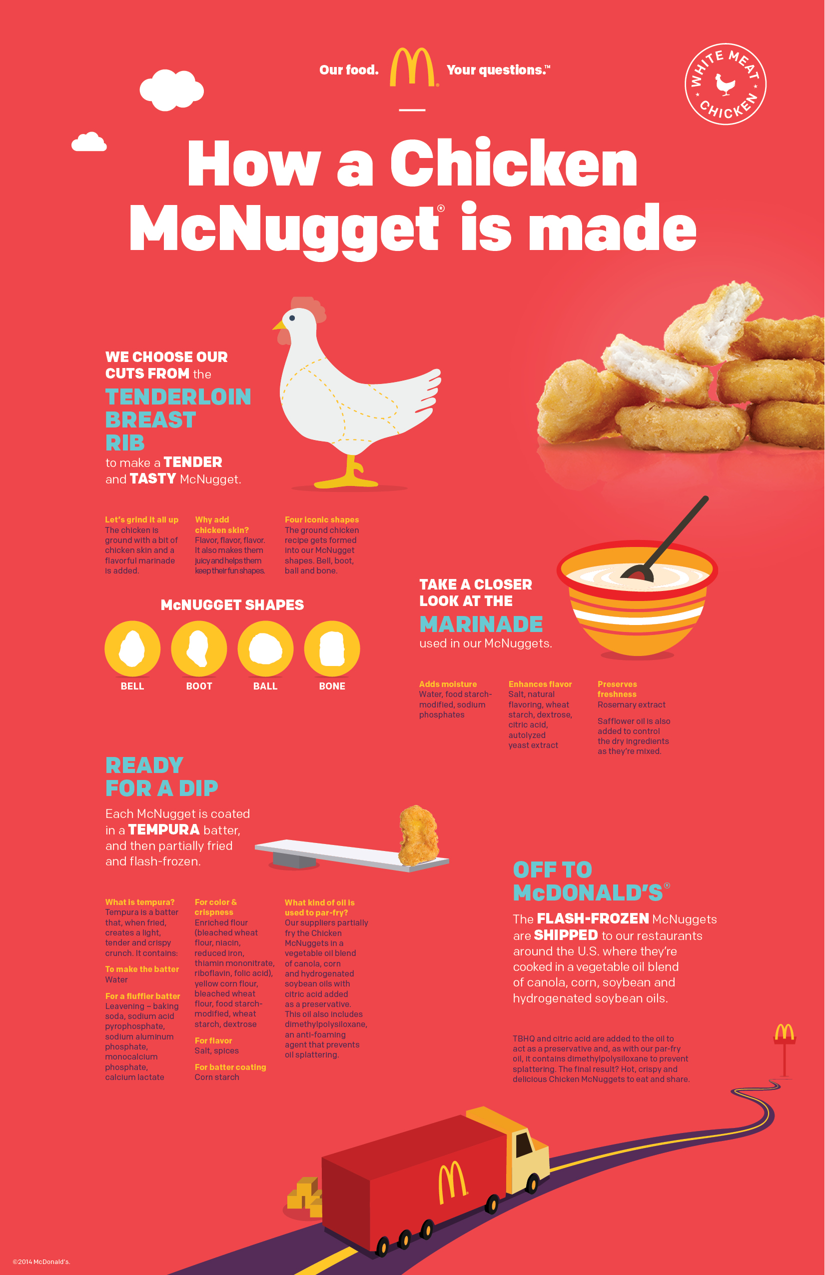 mcdonald's and kfc recipes for success Can kfc and mcdonald's boost sales and consumer goodwill in china through   already finding success in the united states, in their china franchise markets  as well  tender matches tasty recipes with tinder technology.