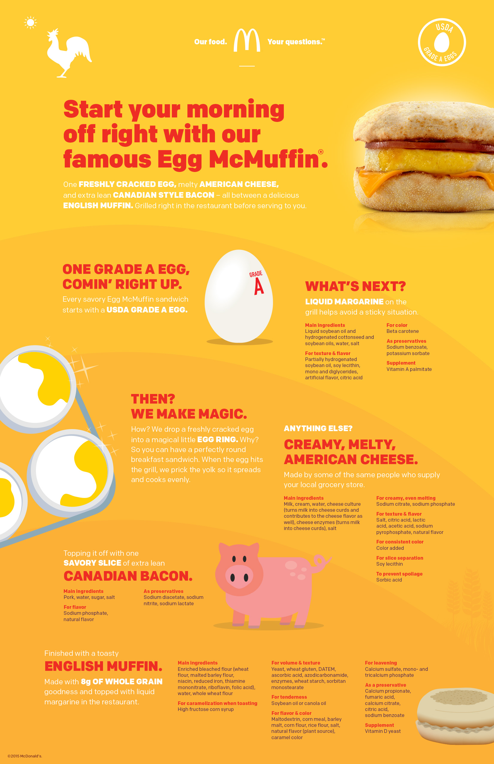 ᐅ mcdonalds breakfast menu prices u0026 hours 2017 update