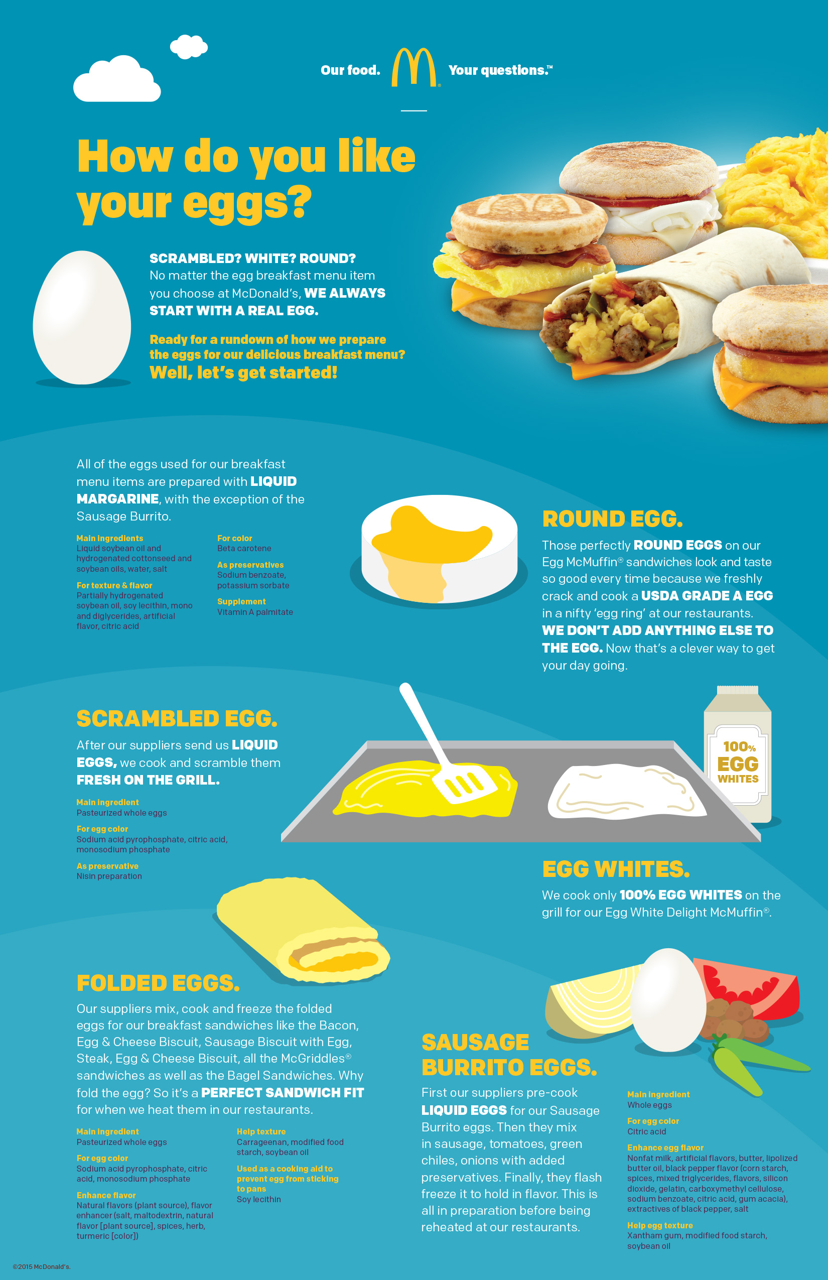 10 mcdonald 39 s hacks you need to know for How to cook fish eggs